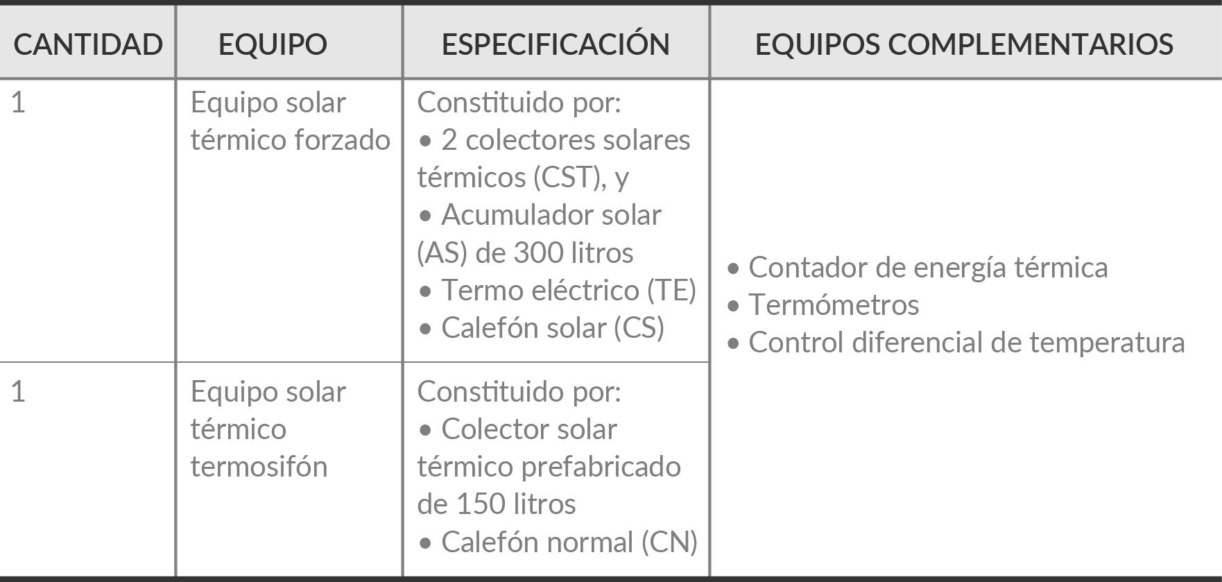 tablas_configuraciones-tecnicas